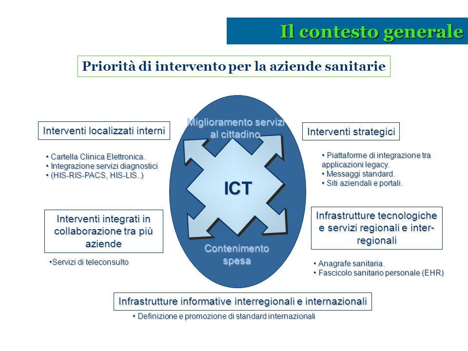 Priorità di intervento per la aziende sanitarie Piattaforme di integrazione tra applicazioni legacy. Piattaforme di integrazione tra applicazioni lega