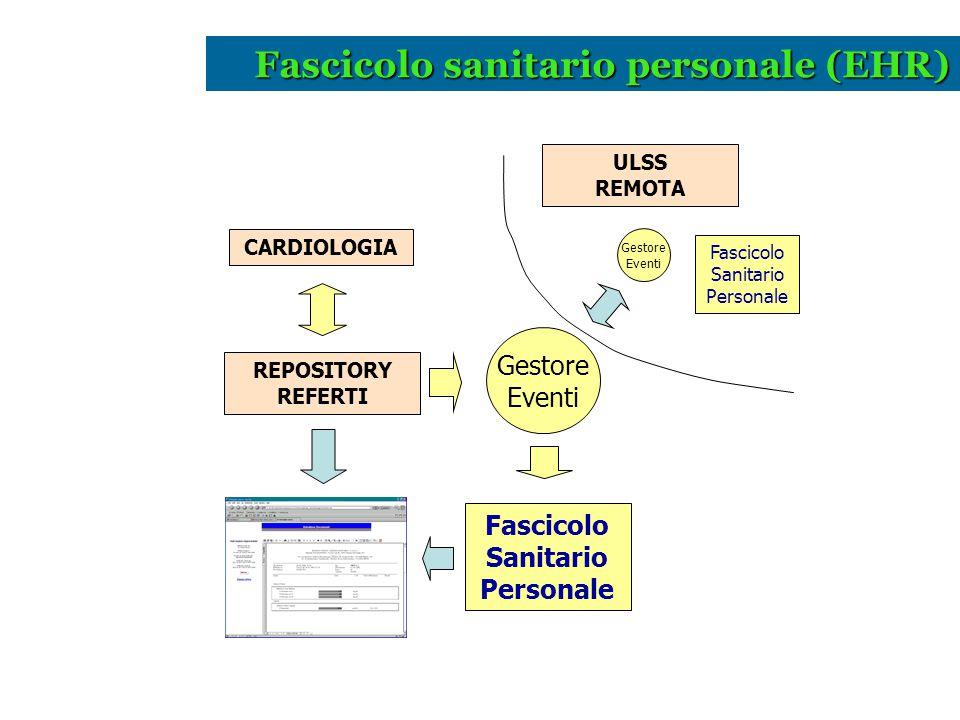Fascicolo Sanitario Personale Gestore Eventi REPOSITORY REFERTI CARDIOLOGIA ULSS REMOTA Gestore Eventi Fascicolo Sanitario Personale Fascicolo sanitar