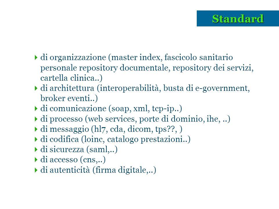  di organizzazione (master index, fascicolo sanitario personale repository documentale, repository dei servizi, cartella clinica..)  di architettura