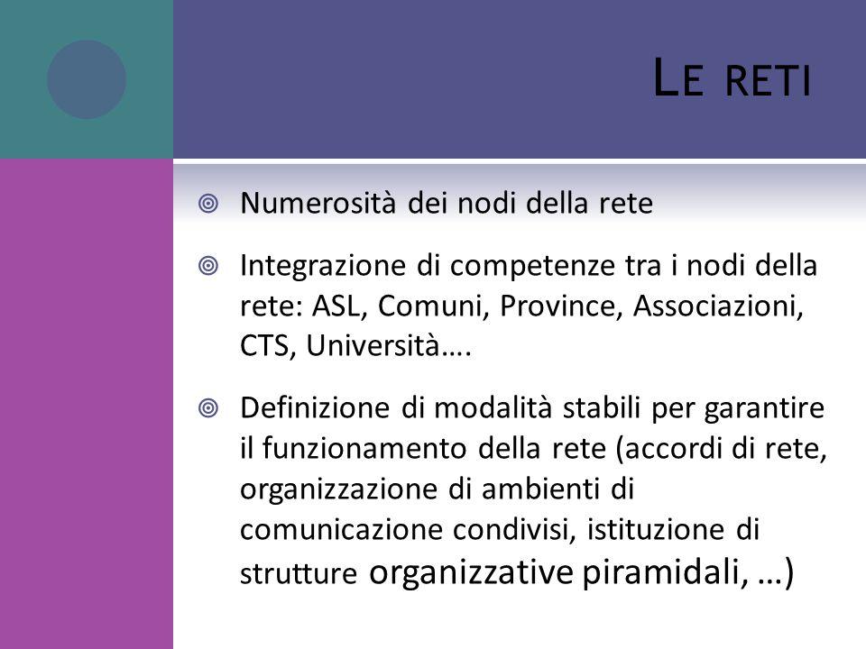  Numerosità dei nodi della rete  Integrazione di competenze tra i nodi della rete: ASL, Comuni, Province, Associazioni, CTS, Università….