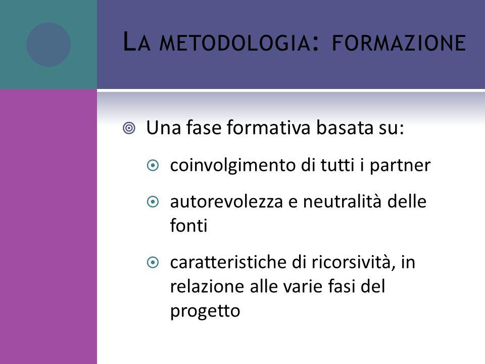 L A METODOLOGIA : FORMAZIONE  Una fase formativa basata su:  coinvolgimento di tutti i partner  autorevolezza e neutralità delle fonti  caratteristiche di ricorsività, in relazione alle varie fasi del progetto