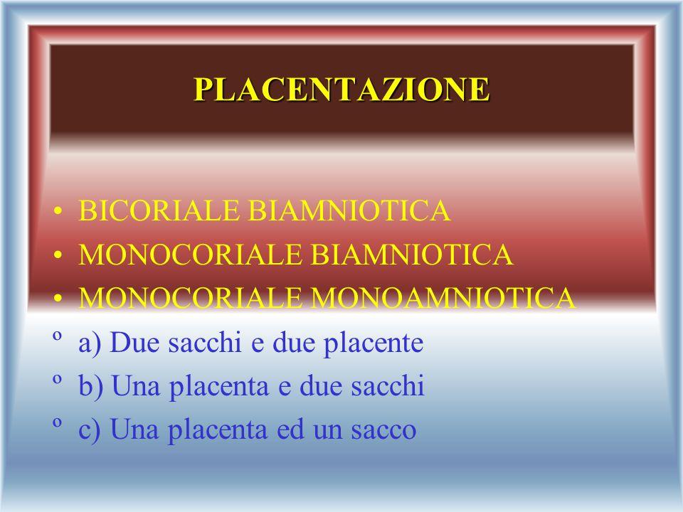 PLACENTAZIONE BICORIALE BIAMNIOTICA MONOCORIALE BIAMNIOTICA MONOCORIALE MONOAMNIOTICA ºa) Due sacchi e due placente ºb) Una placenta e due sacchi ºc) Una placenta ed un sacco
