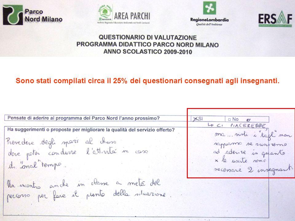 Un caso interessante: gli incontri presso l'Ospedale Bassini di Cinisello Balsamo