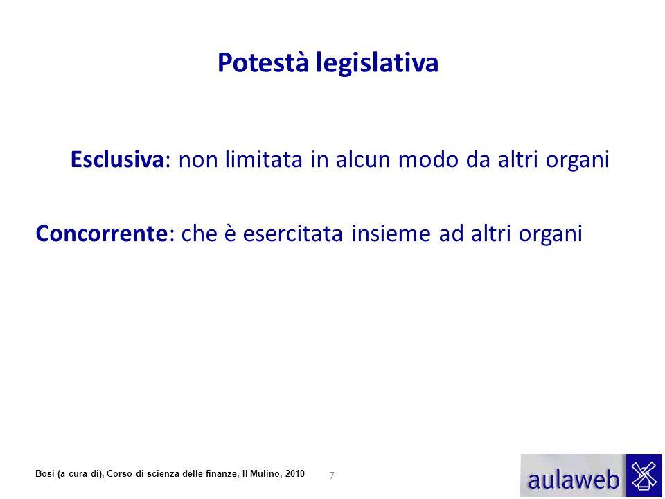 Bosi (a cura di), Corso di scienza delle finanze, Il Mulino, 2010 Potestà legislativa Esclusiva: non limitata in alcun modo da altri organi Concorrent