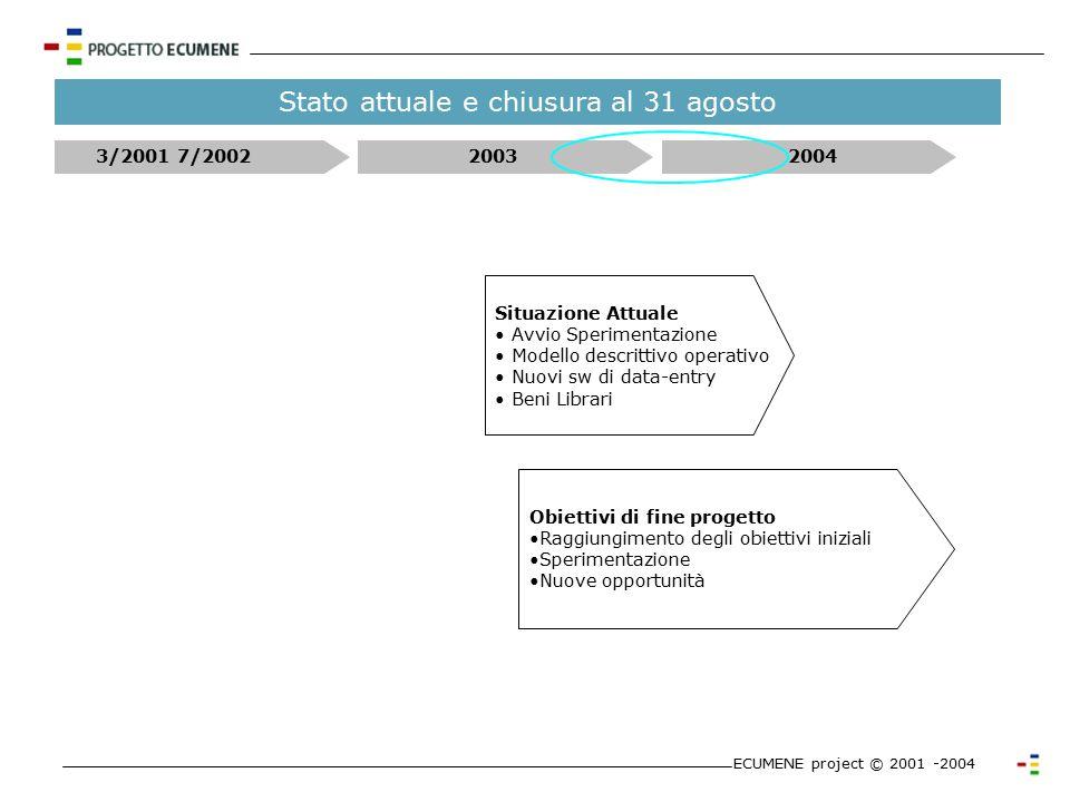 La fase centrale ECUMENE project © 2001 -2004 Sviluppi in corso d'opera Diffusione di Internet a banda larga Normativa sull'accessibilità Nuove tecnol