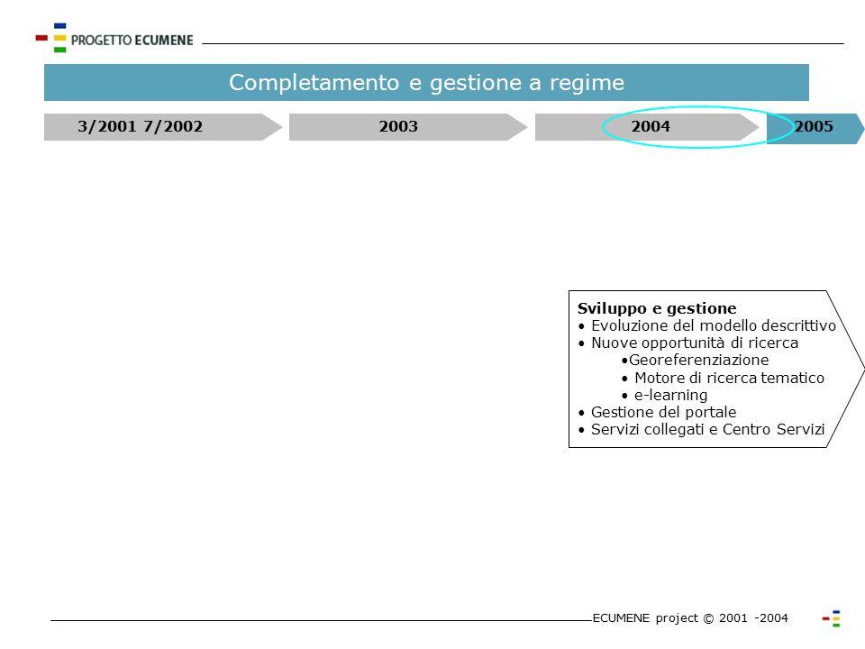 Stato attuale e chiusura al 31 agosto ECUMENE project © 2001 -2004 Situazione Attuale Avvio Sperimentazione Modello descrittivo operativo Nuovi sw di