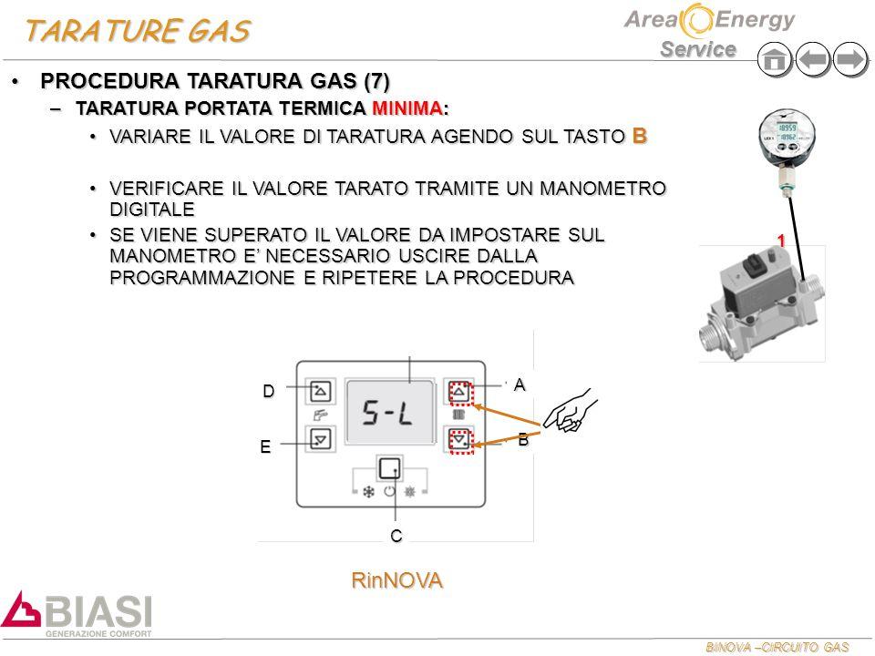 BINOVA –CIRCUITO GAS Service TARATURE GAS RinNOVA E A B C D PROCEDURA TARATURA GAS (7)PROCEDURA TARATURA GAS (7) –TARATURA PORTATA TERMICA MINIMA: VAR