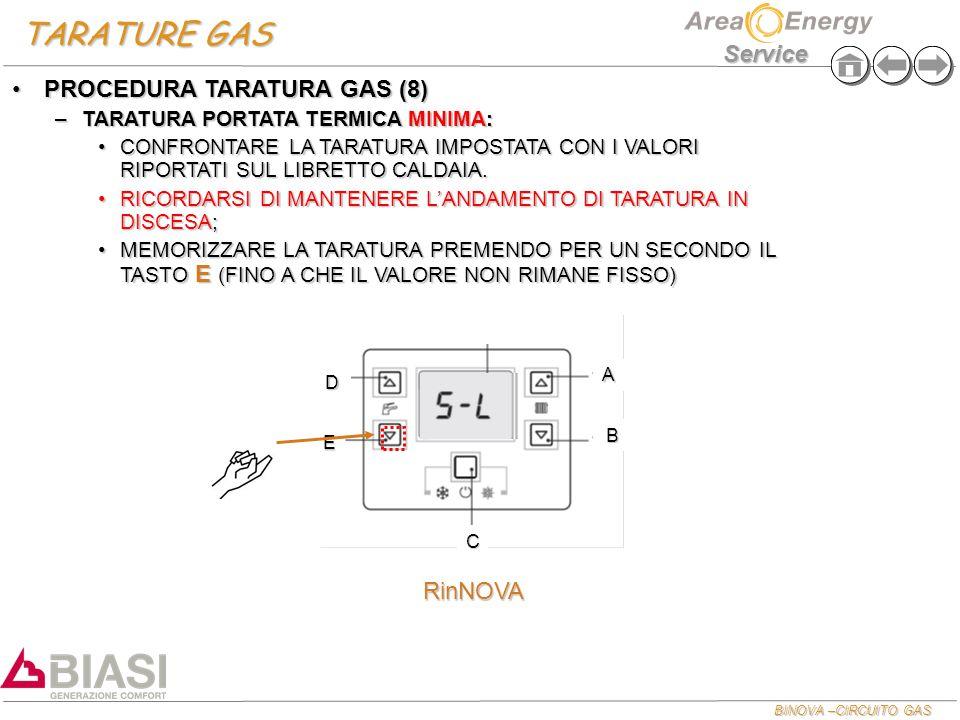 BINOVA –CIRCUITO GAS Service TARATURE GAS RinNOVA E A B C D PROCEDURA TARATURA GAS (8)PROCEDURA TARATURA GAS (8) –TARATURA PORTATA TERMICA MINIMA: CON