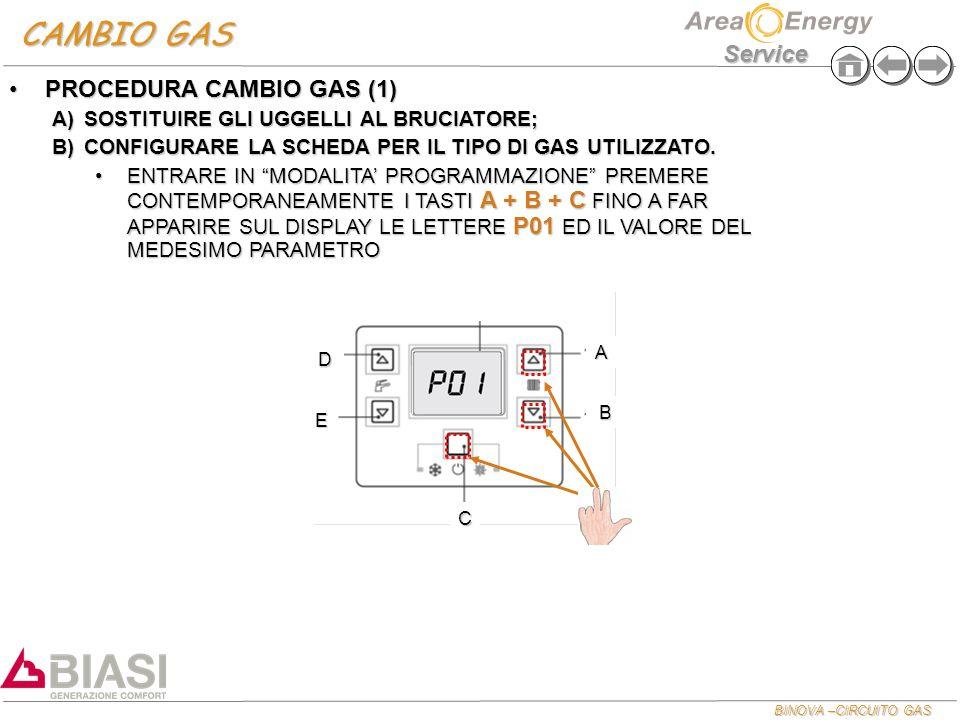 BINOVA –CIRCUITO GAS Service CAMBIO GAS E A B C D PROCEDURA CAMBIO GAS (1)PROCEDURA CAMBIO GAS (1) A)SOSTITUIRE GLI UGGELLI AL BRUCIATORE; B)CONFIGURA