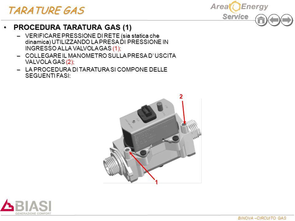 BINOVA –CIRCUITO GAS Service TARATURE GAS PROCEDURA TARATURA GAS (1)PROCEDURA TARATURA GAS (1) –VERIFICARE PRESSIONE DI RETE (sia statica che dinamica
