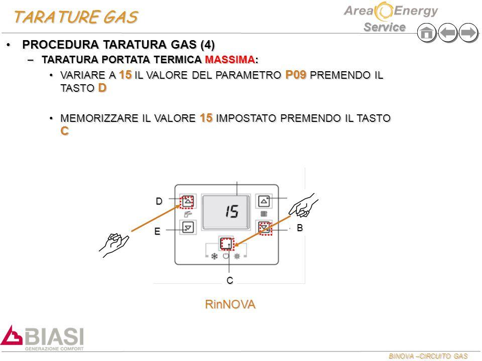 BINOVA –CIRCUITO GAS Service TARATURE GAS RinNOVA E A B C D PROCEDURA TARATURA GAS (4)PROCEDURA TARATURA GAS (4) –TARATURA PORTATA TERMICA MASSIMA: VA