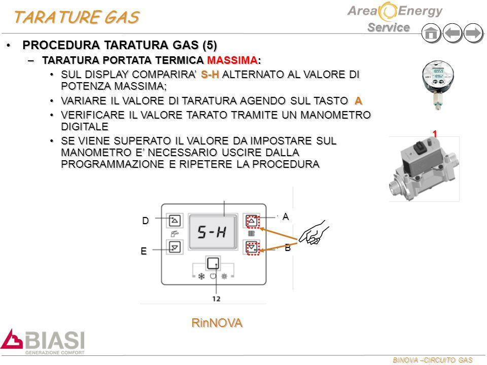 BINOVA –CIRCUITO GAS Service TARATURE GAS RinNOVA E A B D PROCEDURA TARATURA GAS (5)PROCEDURA TARATURA GAS (5) –TARATURA PORTATA TERMICA MASSIMA: SUL