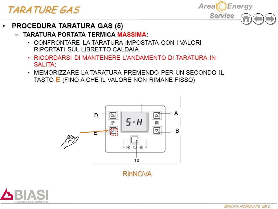 BINOVA –CIRCUITO GAS Service TARATURE GAS RinNOVA E A B D PROCEDURA TARATURA GAS (5)PROCEDURA TARATURA GAS (5) –TARATURA PORTATA TERMICA MASSIMA: CONF