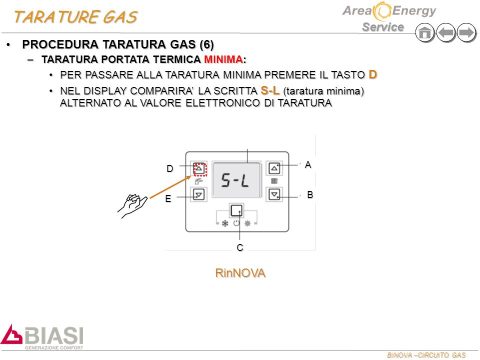 BINOVA –CIRCUITO GAS Service TARATURE GAS RinNOVA E A B C D PROCEDURA TARATURA GAS (6)PROCEDURA TARATURA GAS (6) –TARATURA PORTATA TERMICA MINIMA: PER