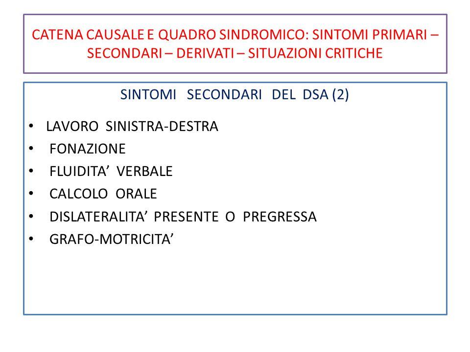 CATENA CAUSALE E QUADRO SINDROMICO: SINTOMI PRIMARI – SECONDARI – DERIVATI – SITUAZIONI CRITICHE SINTOMI SECONDARI DEL DSA (2) LAVORO SINISTRA-DESTRA FONAZIONE FLUIDITA' VERBALE CALCOLO ORALE DISLATERALITA' PRESENTE O PREGRESSA GRAFO-MOTRICITA'