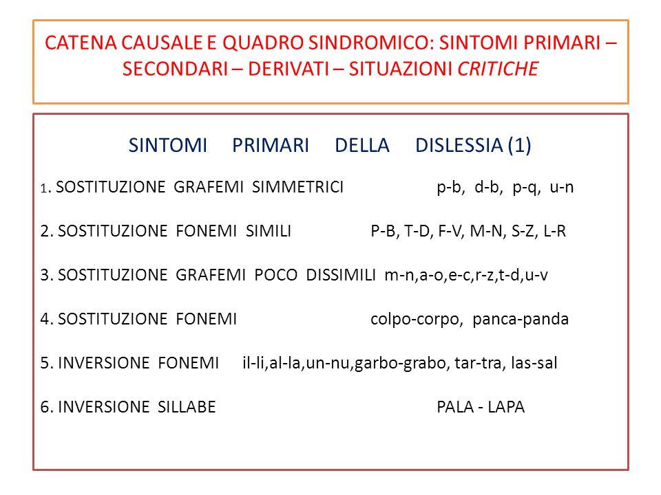 CATENA CAUSALE E QUADRO SINDROMICO: SINTOMI PRIMARI – SECONDARI – DERIVATI – SITUAZIONI CRITICHE SINTOMI PRIMARI DELLA DISLESSIA (1) 1.