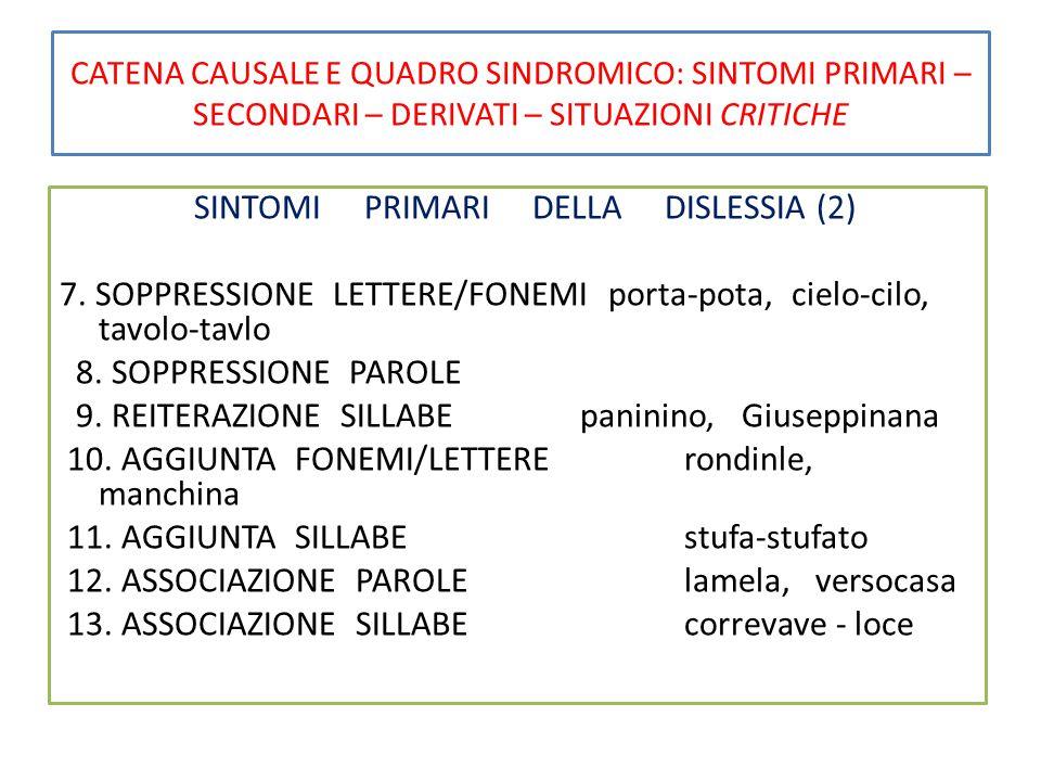 CATENA CAUSALE E QUADRO SINDROMICO: SINTOMI PRIMARI – SECONDARI – DERIVATI – SITUAZIONI CRITICHE SINTOMI PRIMARI DELLA DISLESSIA (2) 7.