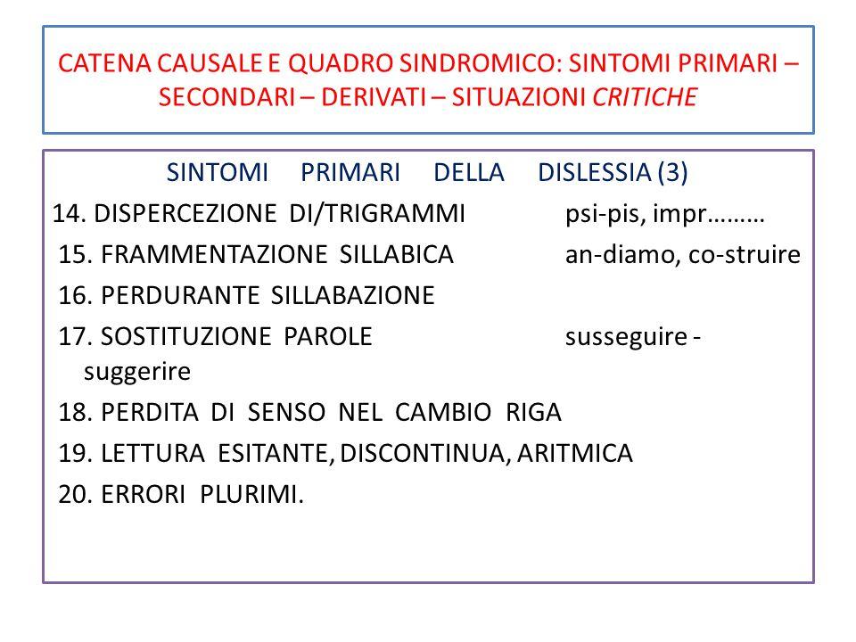 CATENA CAUSALE E QUADRO SINDROMICO: SINTOMI PRIMARI – SECONDARI – DERIVATI – SITUAZIONI CRITICHE SINTOMI PRIMARI DELLA DISLESSIA (3) 14.