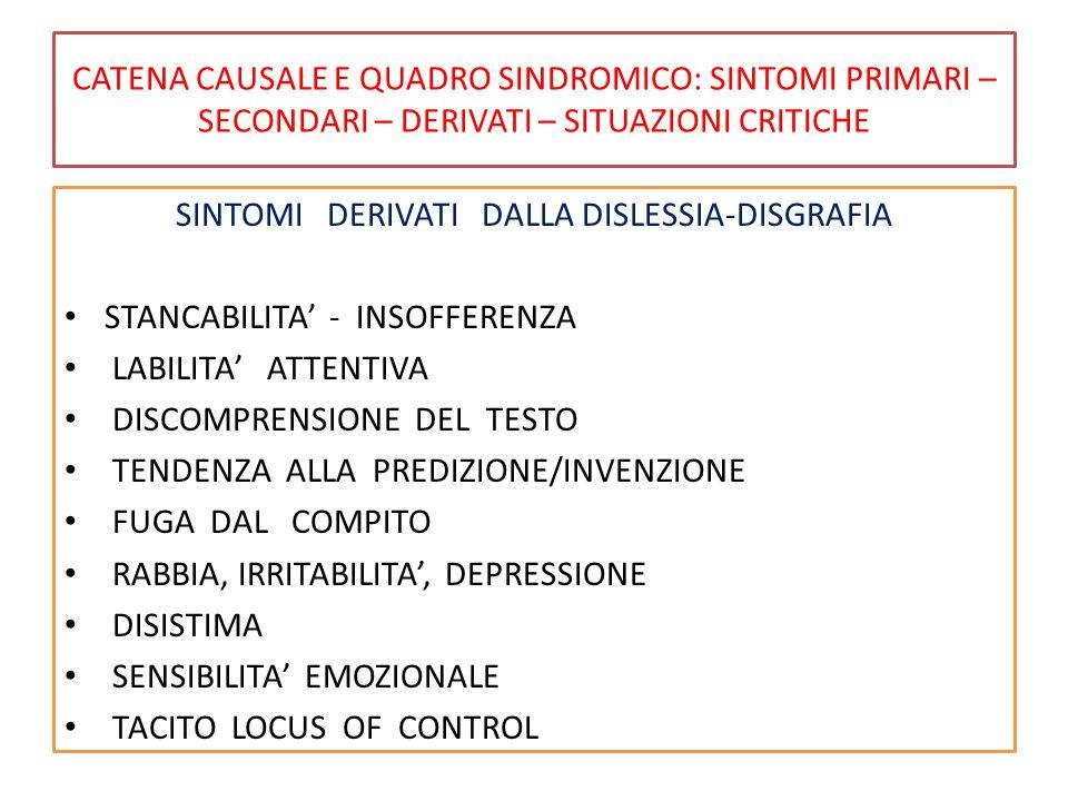 CATENA CAUSALE E QUADRO SINDROMICO: SINTOMI PRIMARI – SECONDARI – DERIVATI – SITUAZIONI CRITICHE SINTOMI DERIVATI DALLA DISLESSIA-DISGRAFIA STANCABILITA' - INSOFFERENZA LABILITA' ATTENTIVA DISCOMPRENSIONE DEL TESTO TENDENZA ALLA PREDIZIONE/INVENZIONE FUGA DAL COMPITO RABBIA, IRRITABILITA', DEPRESSIONE DISISTIMA SENSIBILITA' EMOZIONALE TACITO LOCUS OF CONTROL