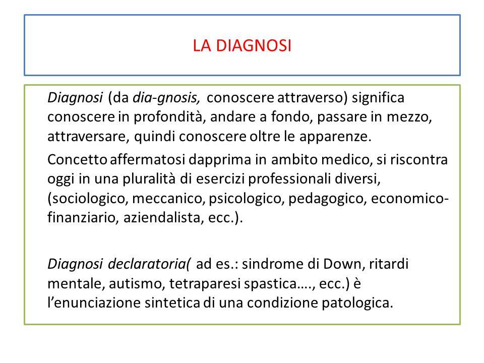 LA DIAGNOSI Diagnosi (da dia-gnosis, conoscere attraverso) significa conoscere in profondità, andare a fondo, passare in mezzo, attraversare, quindi conoscere oltre le apparenze.