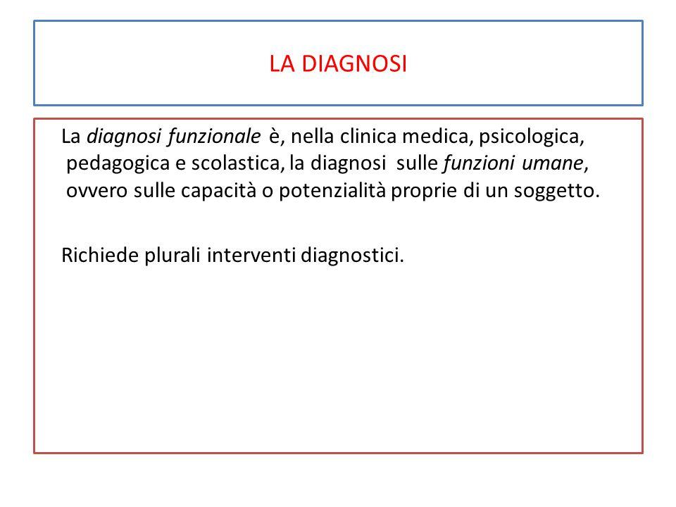 LA DIAGNOSI La diagnosi funzionale è, nella clinica medica, psicologica, pedagogica e scolastica, la diagnosi sulle funzioni umane, ovvero sulle capacità o potenzialità proprie di un soggetto.