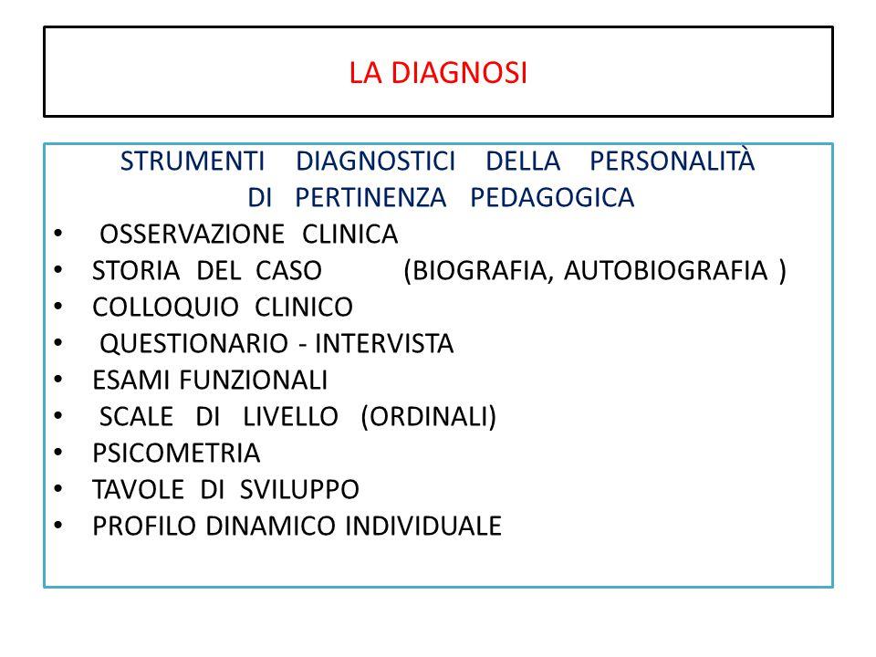 LA DIAGNOSI STRUMENTI DIAGNOSTICI DELLA PERSONALITÀ DI PERTINENZA PEDAGOGICA OSSERVAZIONE CLINICA STORIA DEL CASO (BIOGRAFIA, AUTOBIOGRAFIA ) COLLOQUIO CLINICO QUESTIONARIO - INTERVISTA ESAMI FUNZIONALI SCALE DI LIVELLO (ORDINALI) PSICOMETRIA TAVOLE DI SVILUPPO PROFILO DINAMICO INDIVIDUALE