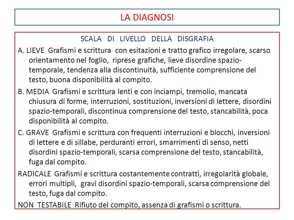 LA DIAGNOSI SCALA DI LIVELLO DELLA DISGRAFIA A.