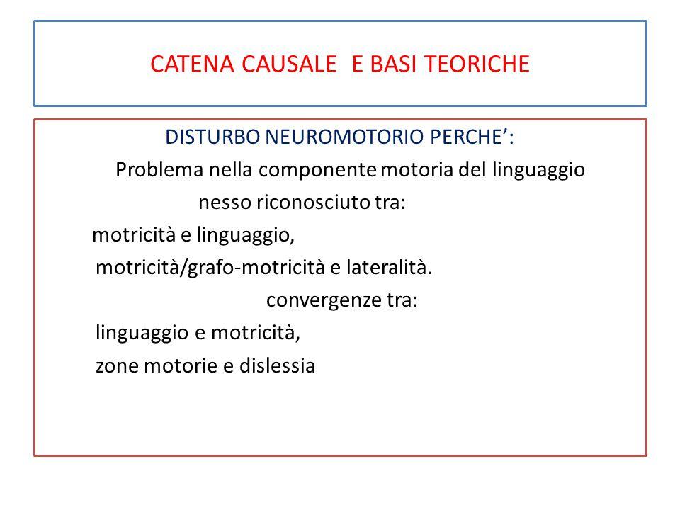 CATENA CAUSALE E BASI TEORICHE DISTURBO NEUROMOTORIO PERCHE': Problema nella componente motoria del linguaggio nesso riconosciuto tra: motricità e linguaggio, motricità/grafo-motricità e lateralità.