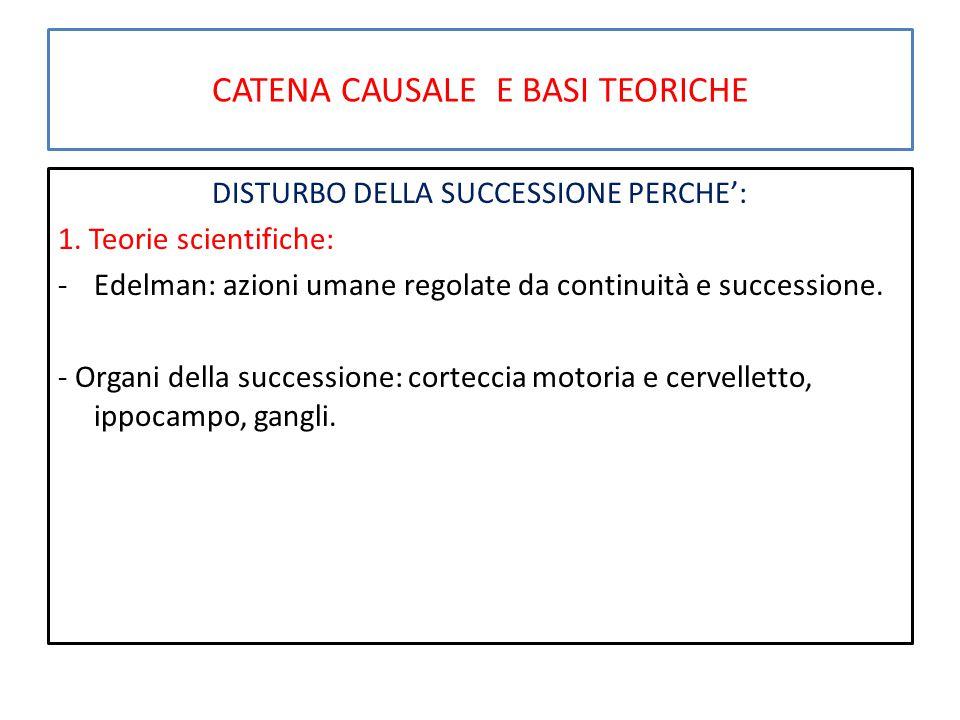 CATENA CAUSALE E BASI TEORICHE DISTURBO DELLA SUCCESSIONE PERCHE': 1.