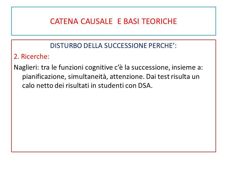 CATENA CAUSALE E BASI TEORICHE DISTURBO DELLA SUCCESSIONE PERCHE': 2.