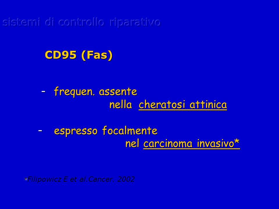 CD95 (Fas) - frequen.assente - frequen.