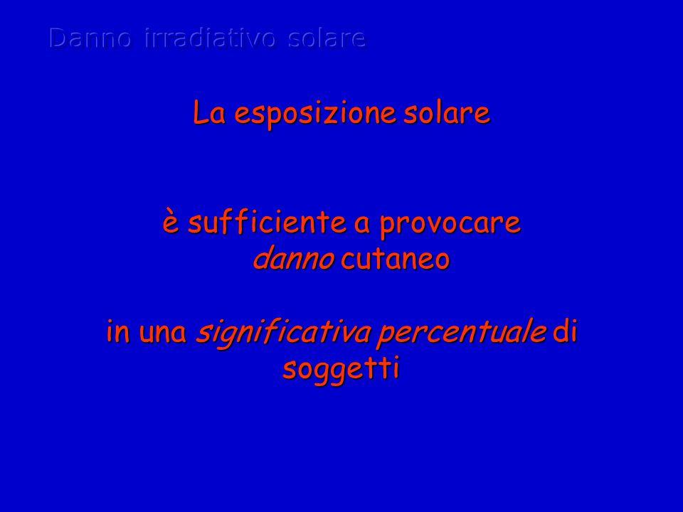 La esposizione solare è sufficiente a provocare danno cutaneo in una significativa percentuale di soggetti