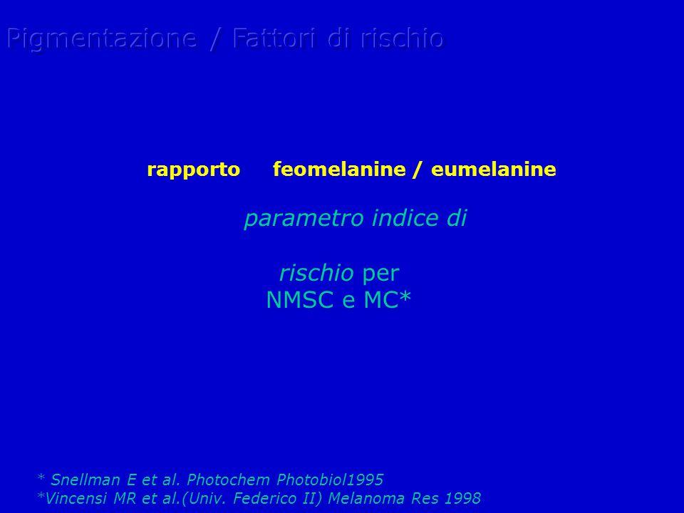 rapporto feomelanine / eumelanine parametro indice di rischio per NMSC e MC* * Snellman E et al.