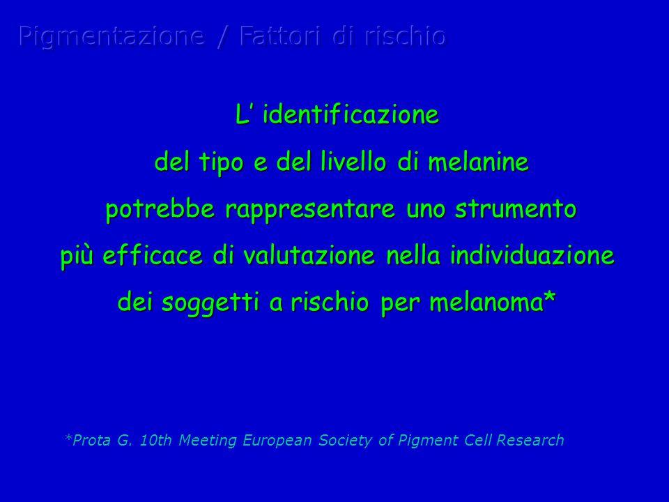 L' identificazione del tipo e del livello di melanine del tipo e del livello di melanine potrebbe rappresentare uno strumento potrebbe rappresentare uno strumento più efficace di valutazione nella individuazione dei soggetti a rischio per melanoma* *Prota G.