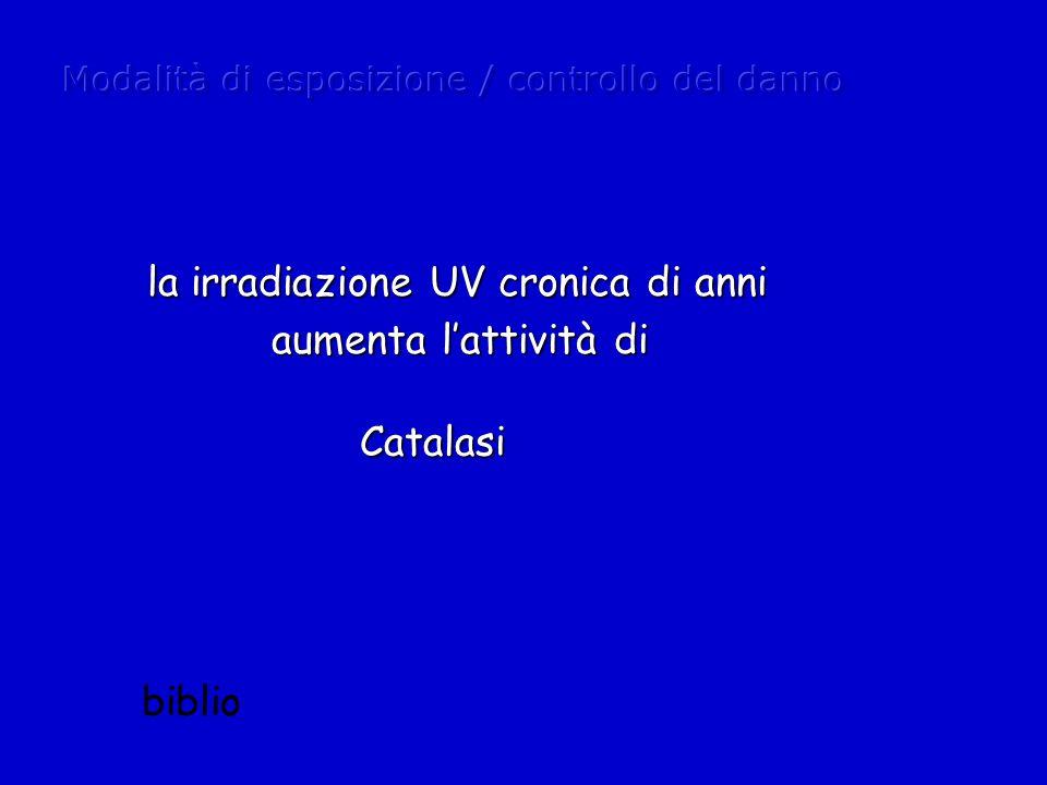 la irradiazione UV cronica di anni aumenta l'attività di aumenta l'attività di Catalasi biblio