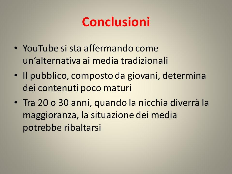 Conclusioni YouTube si sta affermando come un'alternativa ai media tradizionali Il pubblico, composto da giovani, determina dei contenuti poco maturi Tra 20 o 30 anni, quando la nicchia diverrà la maggioranza, la situazione dei media potrebbe ribaltarsi