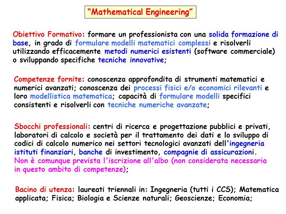 """""""Mathematical Engineering"""" Obiettivo Formativo: formare un professionista con una solida formazione di base, in grado di formulare modelli matematici"""