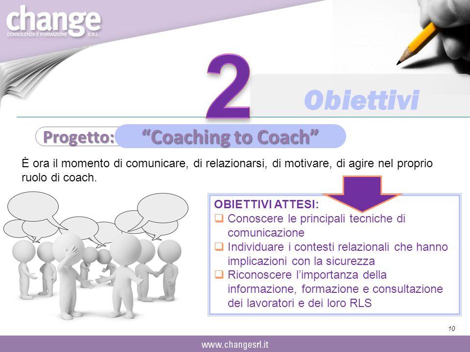 Obiettivi È ora il momento di comunicare, di relazionarsi, di motivare, di agire nel proprio ruolo di coach.