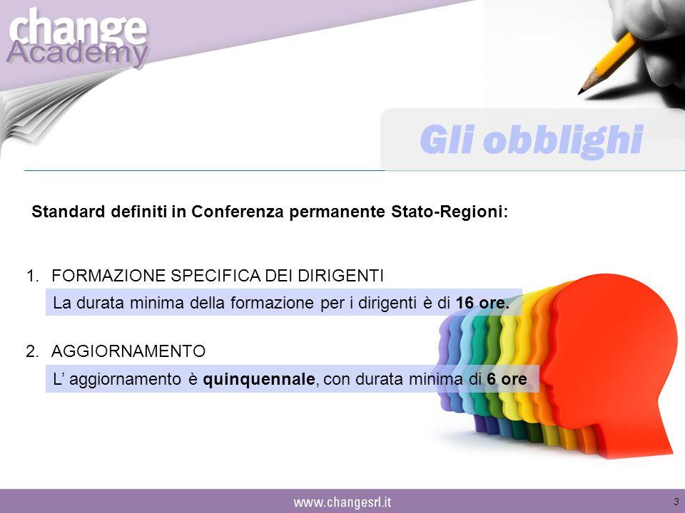 Gli obblighi Standard definiti in Conferenza permanente Stato-Regioni: 1.FORMAZIONE SPECIFICA DEI DIRIGENTI 2.AGGIORNAMENTO La durata minima della formazione per i dirigenti è di 16 ore.