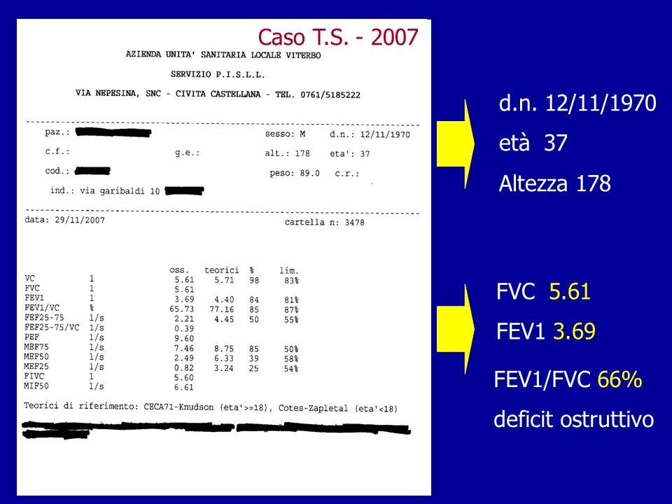 FVC 5.61 FEV1 3.69 FEV1/FVC 66% deficit ostruttivo d.n.