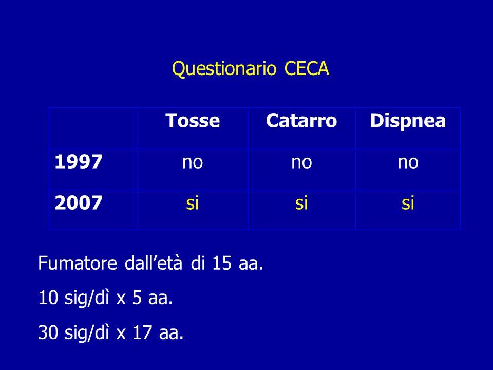 TosseCatarroDispnea 1997no 2007si Questionario CECA Fumatore dall'età di 15 aa.