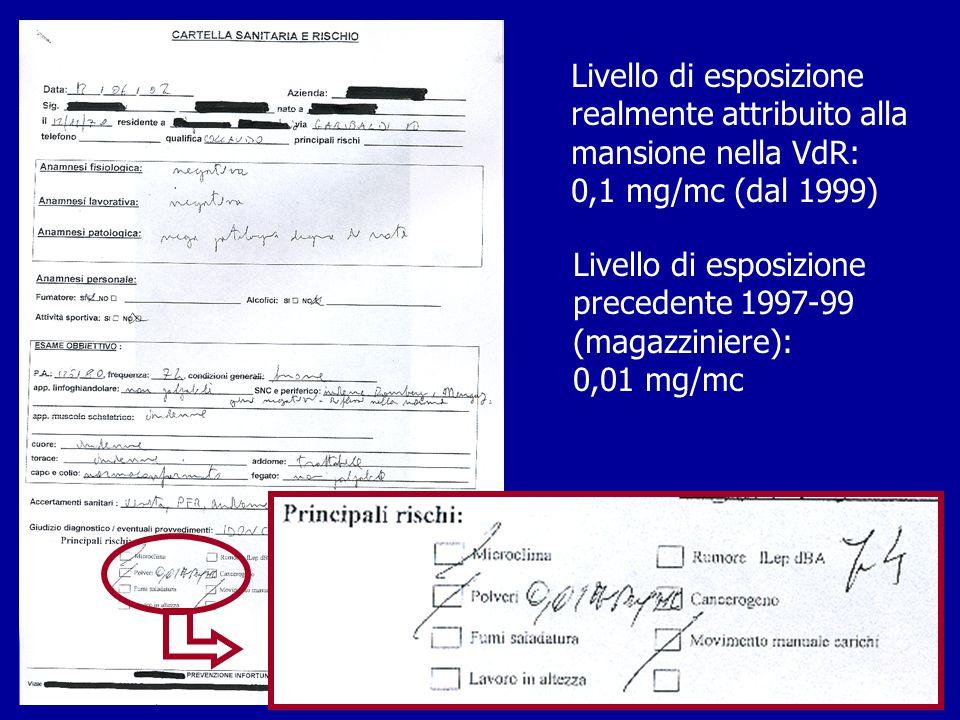 Livello di esposizione realmente attribuito alla mansione nella VdR: 0,1 mg/mc (dal 1999) Livello di esposizione precedente 1997-99 (magazziniere): 0,01 mg/mc