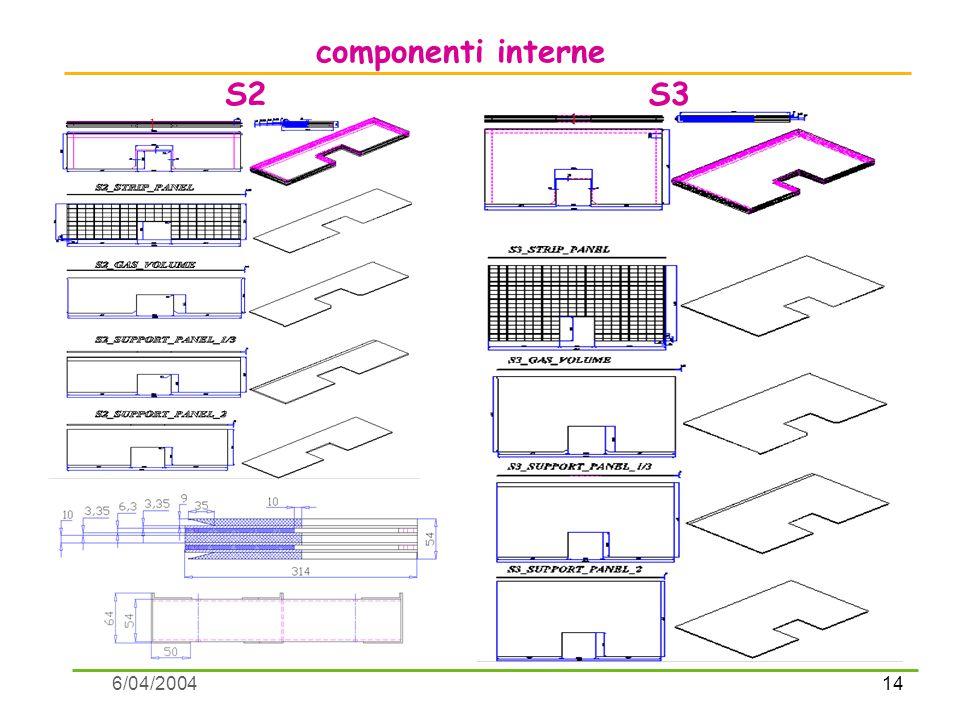 14 6/04/2004 S2S3 componenti interne