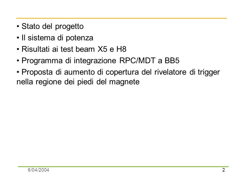 43 6/04/2004 Geometrical Trigger Acceptances COVERAGE BASELINE = 44.4 %COVERAGE PROPOSAL = 73.2 % LPT Trigger Acceptances in BOF/BOG region,  :[ 283 o, 302 o ]  :[0,1.05]  (deg)   ELEVATOR HOLE