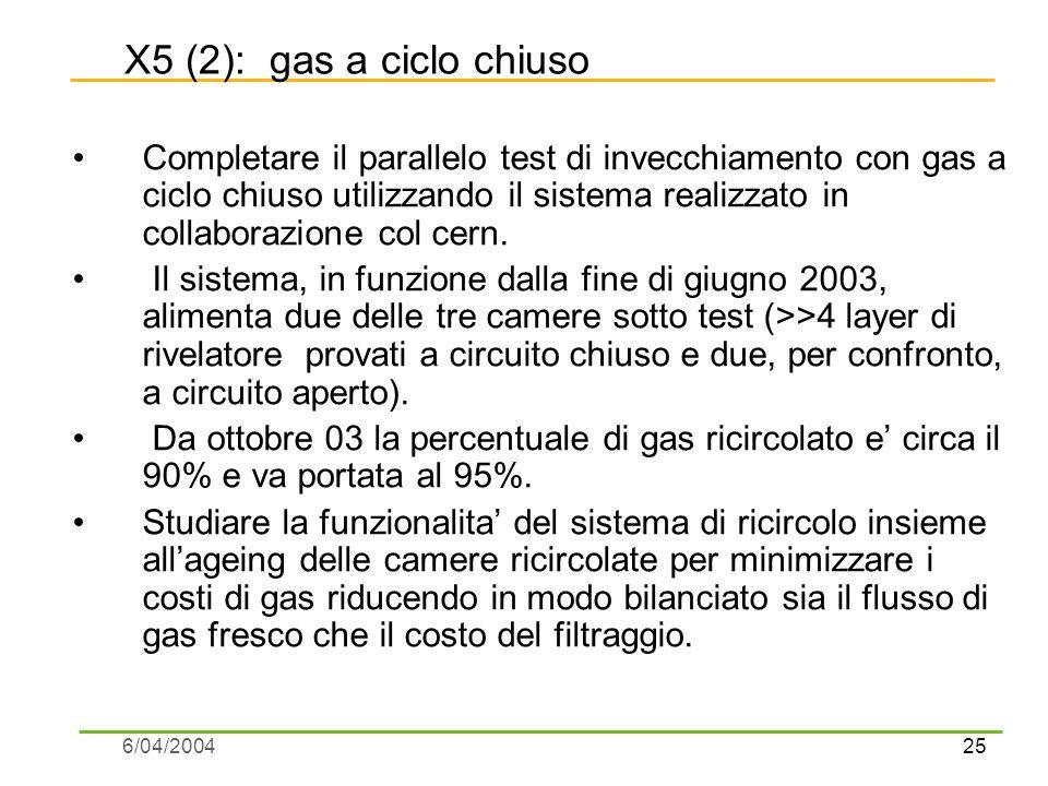25 6/04/2004 X5 (2): gas a ciclo chiuso Completare il parallelo test di invecchiamento con gas a ciclo chiuso utilizzando il sistema realizzato in collaborazione col cern.