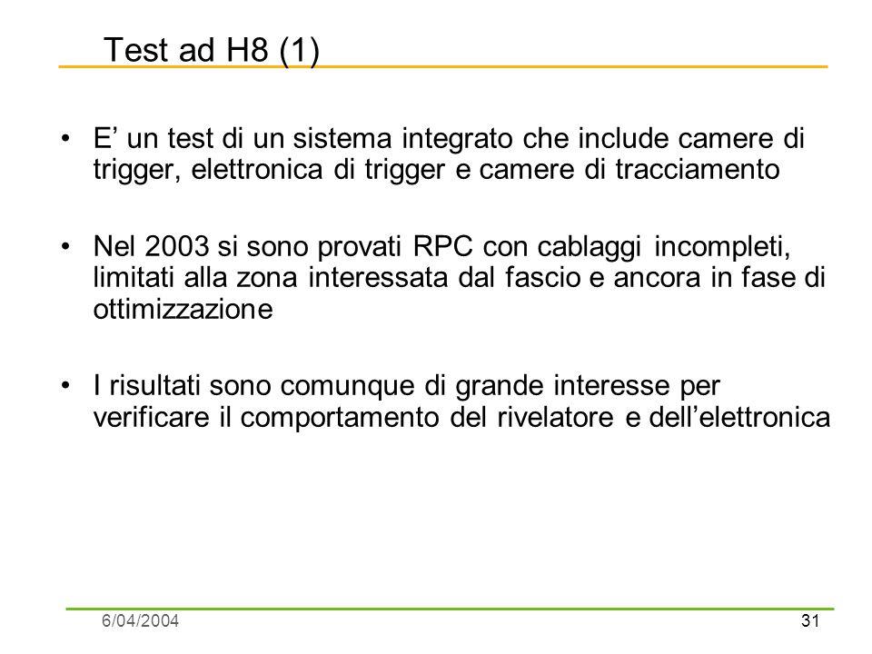 31 6/04/2004 Test ad H8 (1) E' un test di un sistema integrato che include camere di trigger, elettronica di trigger e camere di tracciamento Nel 2003 si sono provati RPC con cablaggi incompleti, limitati alla zona interessata dal fascio e ancora in fase di ottimizzazione I risultati sono comunque di grande interesse per verificare il comportamento del rivelatore e dell'elettronica