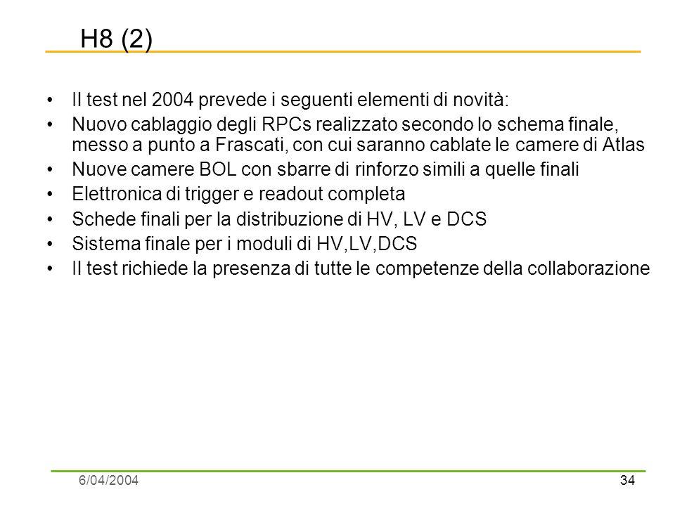 34 6/04/2004 H8 (2) Il test nel 2004 prevede i seguenti elementi di novità: Nuovo cablaggio degli RPCs realizzato secondo lo schema finale, messo a punto a Frascati, con cui saranno cablate le camere di Atlas Nuove camere BOL con sbarre di rinforzo simili a quelle finali Elettronica di trigger e readout completa Schede finali per la distribuzione di HV, LV e DCS Sistema finale per i moduli di HV,LV,DCS Il test richiede la presenza di tutte le competenze della collaborazione
