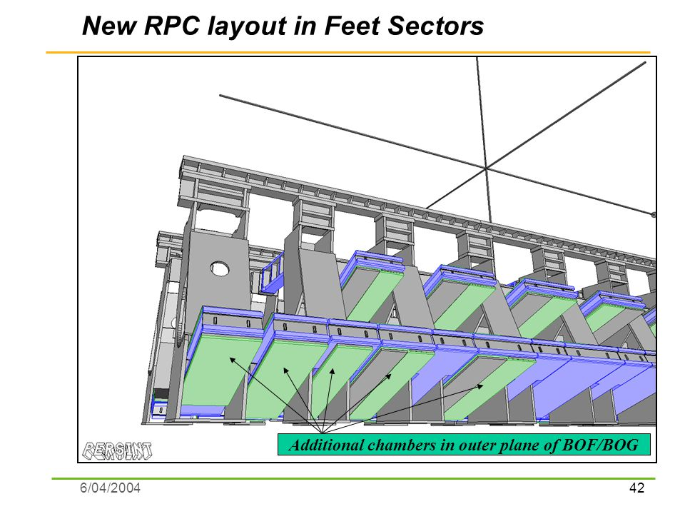 42 6/04/2004 New RPC layout in Feet Sectors Additional chambers in outer plane of BOF/BOG