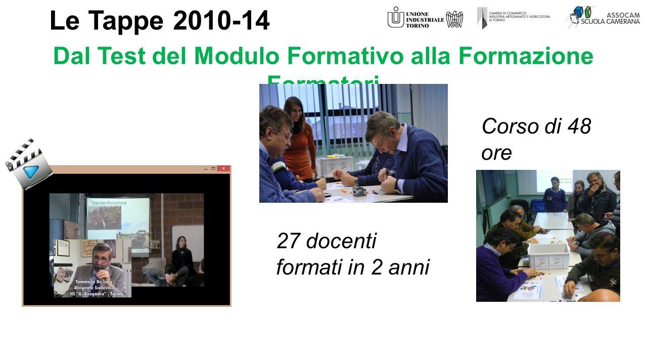 Dal Test del Modulo Formativo alla Formazione Formatori Corso di 48 ore 27 docenti formati in 2 anni Le Tappe 2010-14