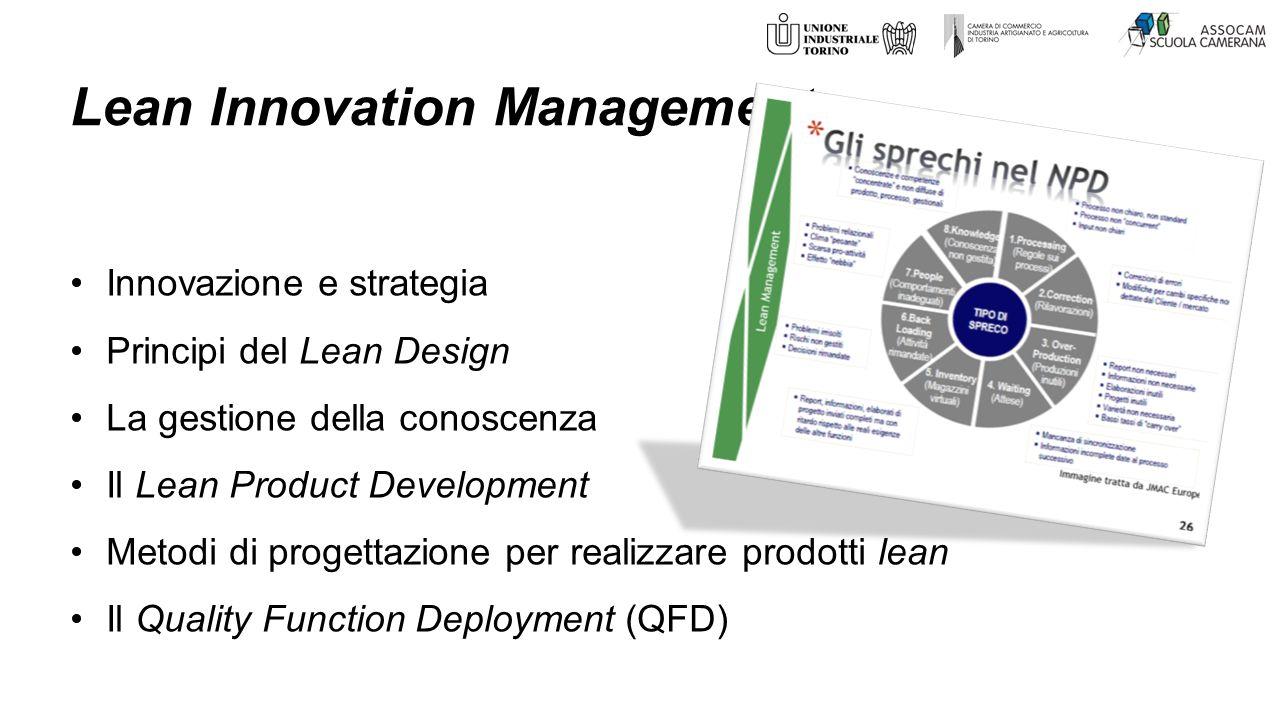 Lean Innovation Management Innovazione e strategia Principi del Lean Design La gestione della conoscenza Il Lean Product Development Metodi di progettazione per realizzare prodotti lean Il Quality Function Deployment (QFD)
